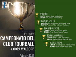 Resultado Campeonato Club Four Ball - Copa Waldorp 9-10-11 Julio 2021